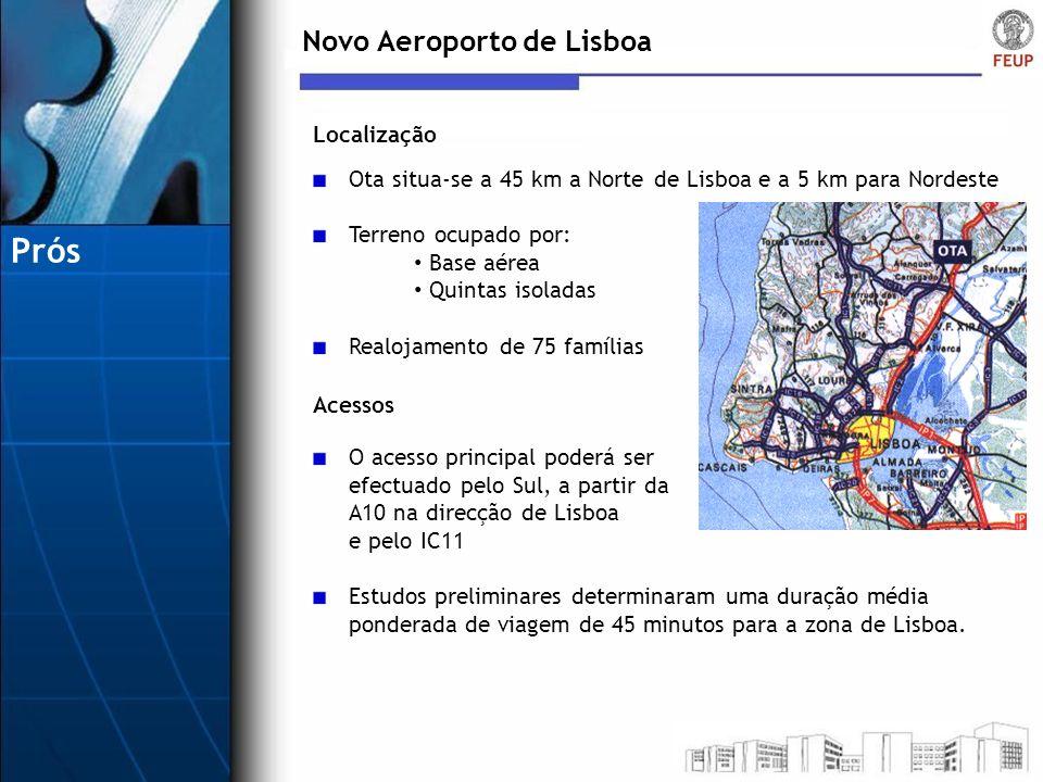 Prós Novo Aeroporto de Lisboa Localização