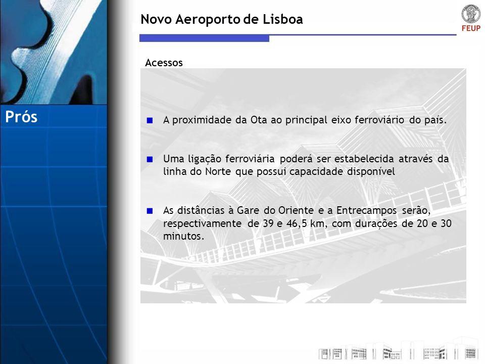 Prós Novo Aeroporto de Lisboa Acessos