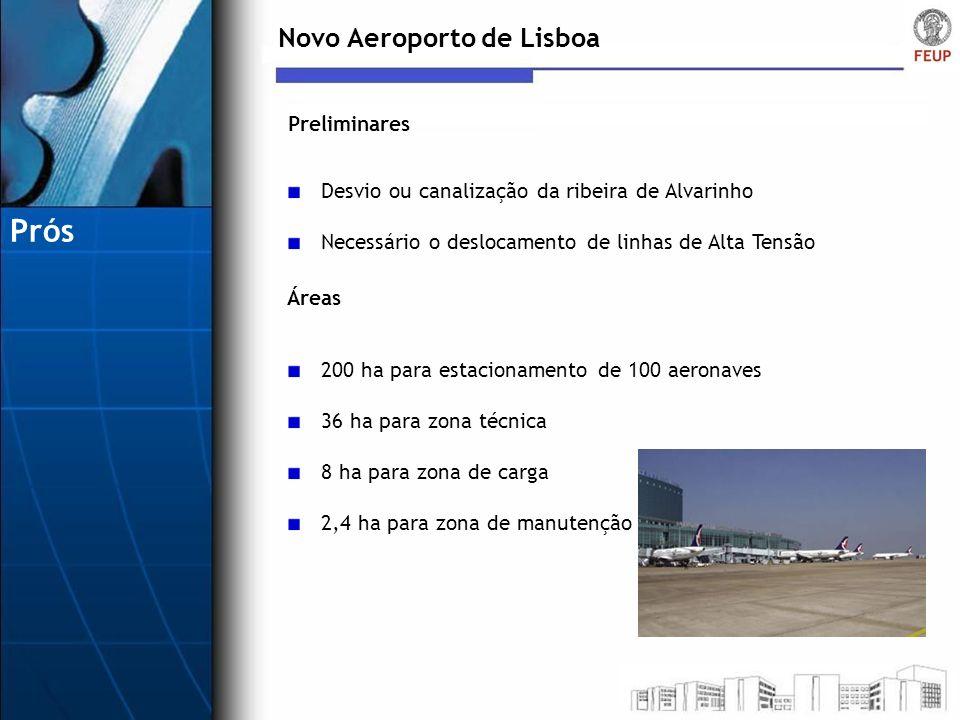 Prós Novo Aeroporto de Lisboa Preliminares