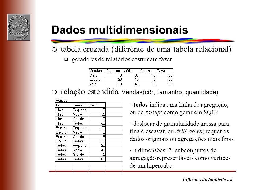 Dados multidimensionais