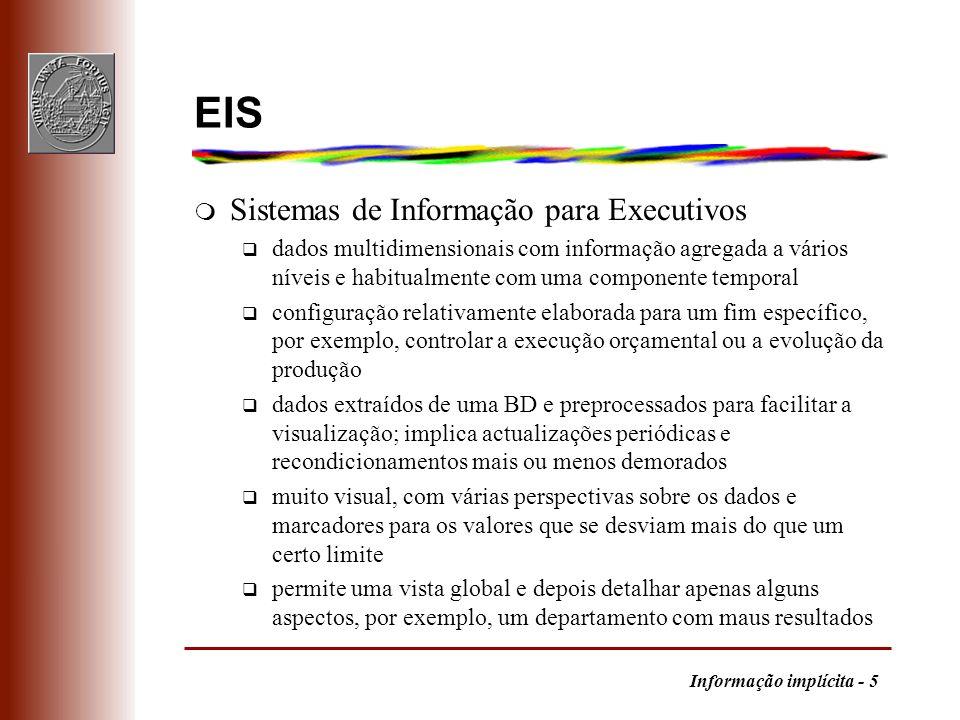 EIS Sistemas de Informação para Executivos