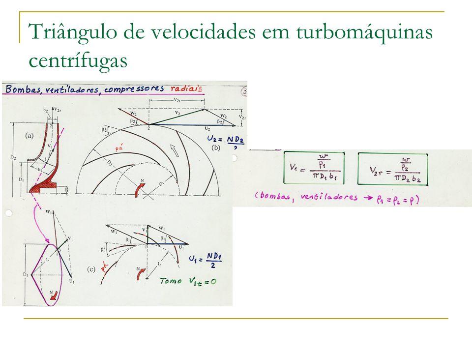 Triângulo de velocidades em turbomáquinas centrífugas