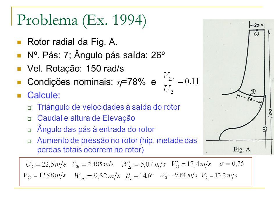 Problema (Ex. 1994) Rotor radial da Fig. A.