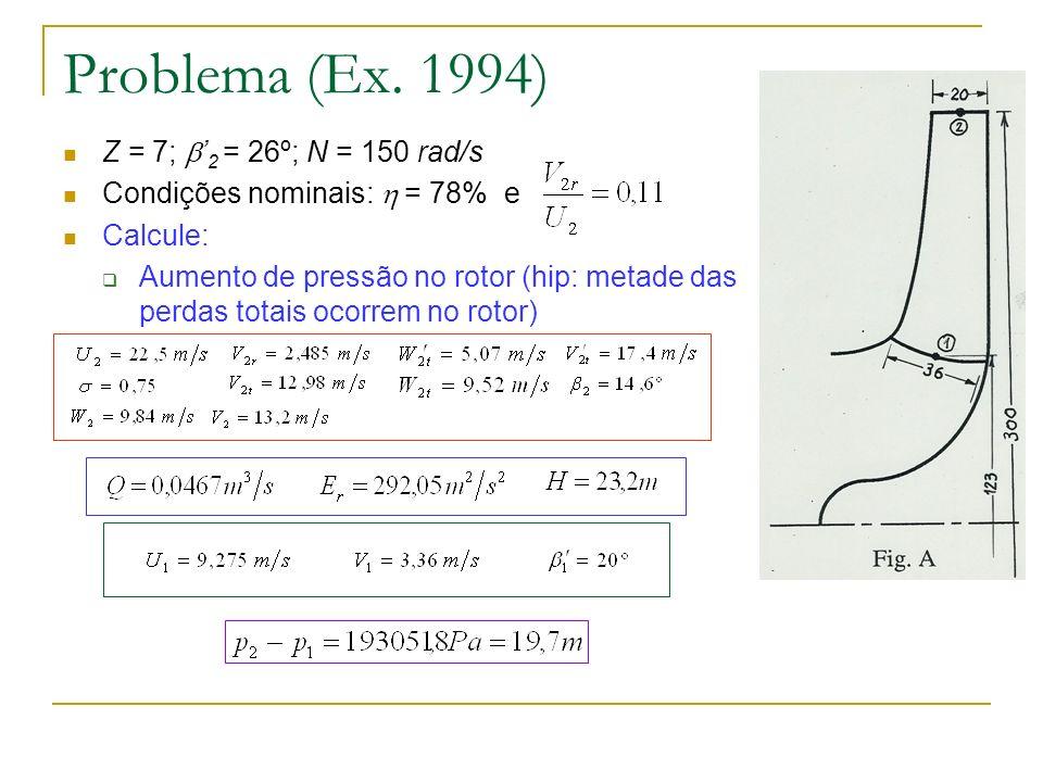 Problema (Ex. 1994) Z = 7; '2 = 26º; N = 150 rad/s