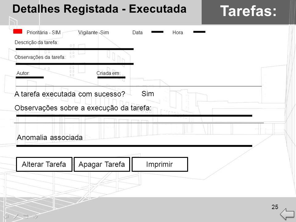 Tarefas: Detalhes Registada - Executada
