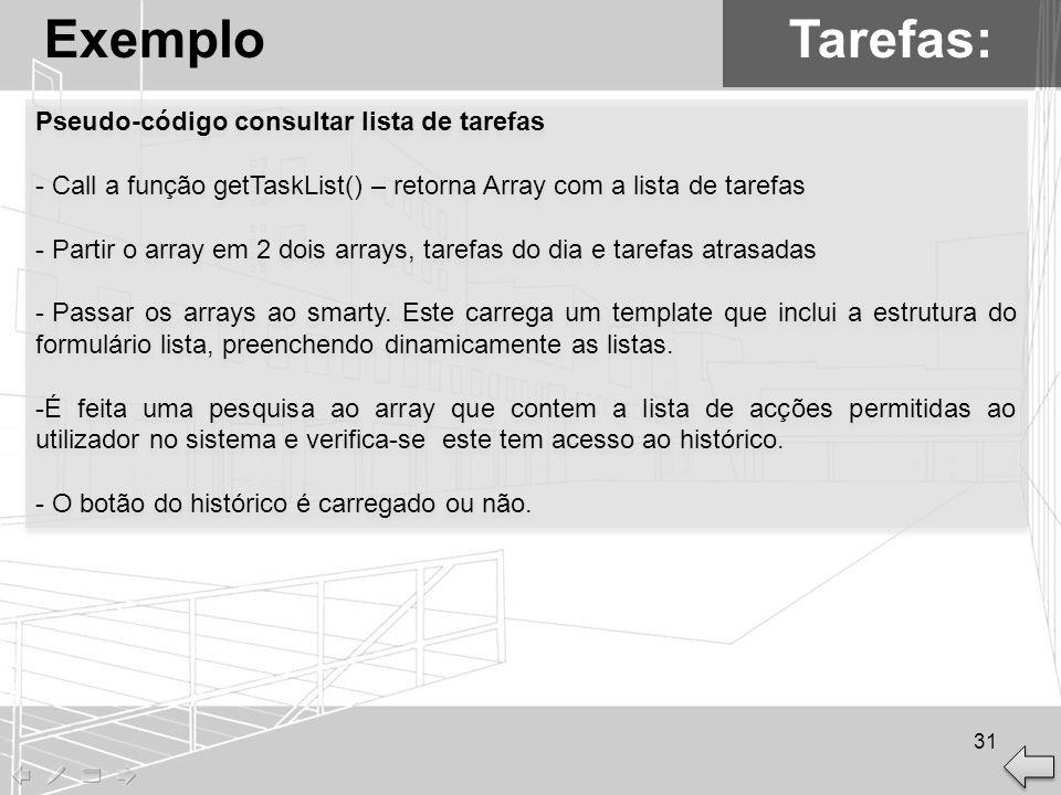 Exemplo Tarefas: Pseudo-código consultar lista de tarefas