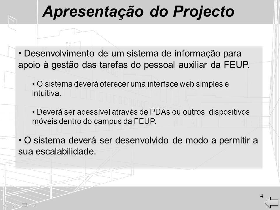 Apresentação do Projecto