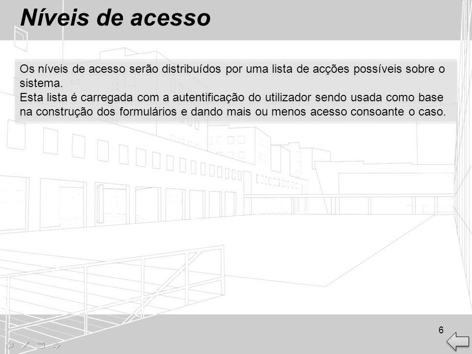 Níveis de acesso Os níveis de acesso serão distribuídos por uma lista de acções possíveis sobre o sistema.