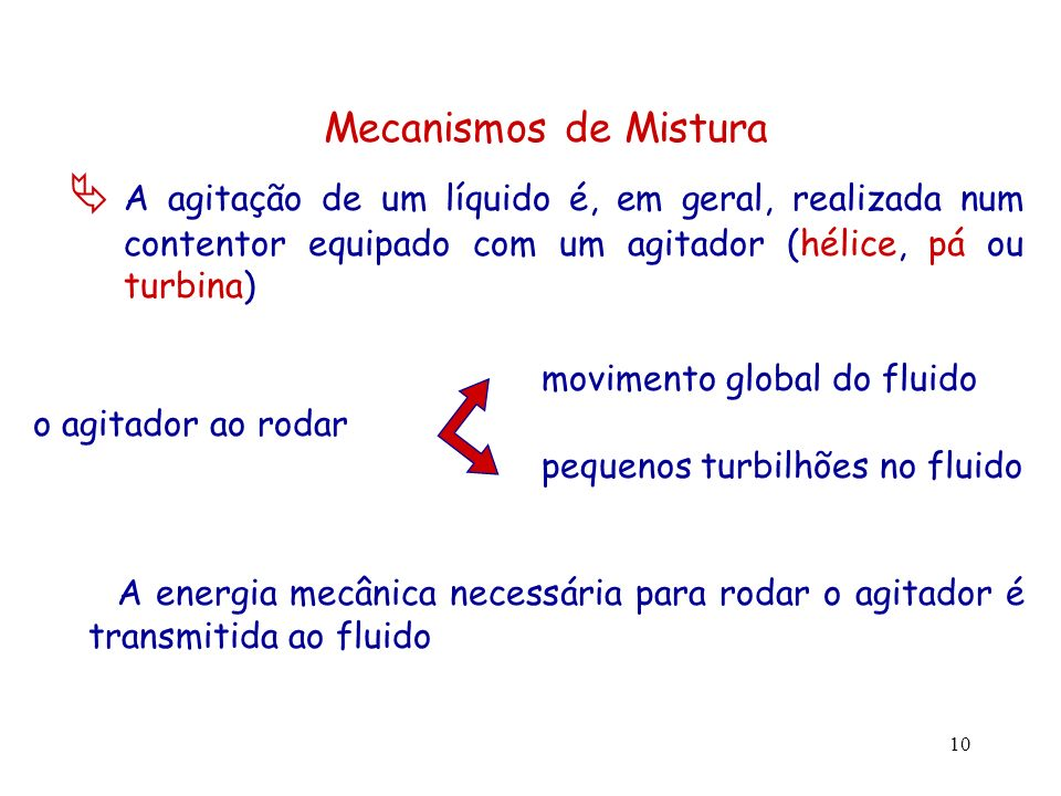 movimento global do fluido