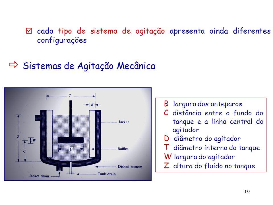 Sistemas de Agitação Mecânica