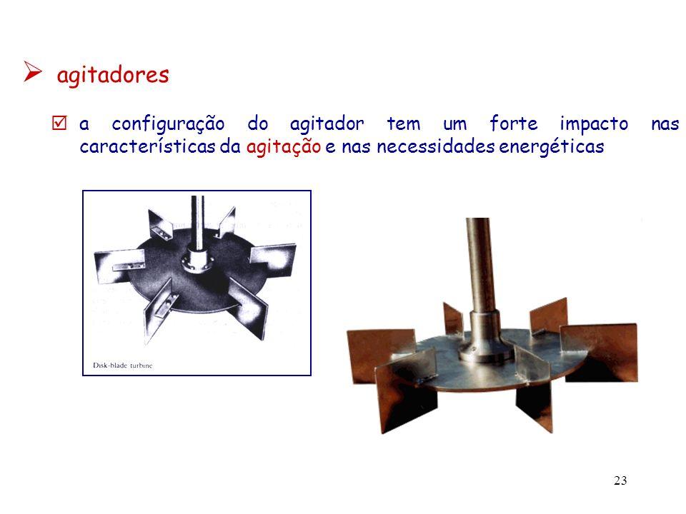 agitadores a configuração do agitador tem um forte impacto nas características da agitação e nas necessidades energéticas.