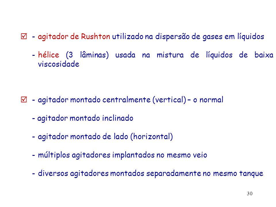 - agitador de Rushton utilizado na dispersão de gases em líquidos