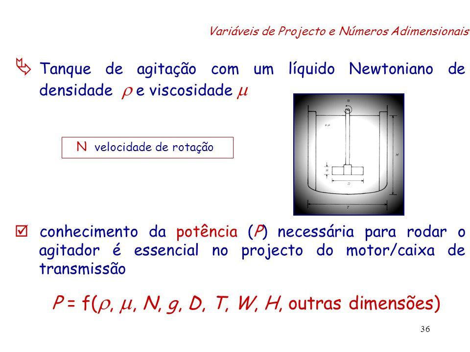Variáveis de Projecto e Números Adimensionais
