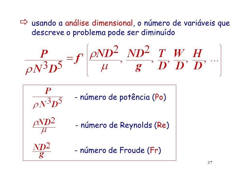 usando a análise dimensional, o número de variáveis que descreve o problema pode ser diminuído