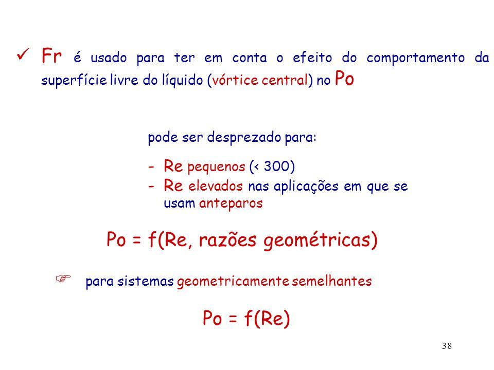 Po = f(Re, razões geométricas)