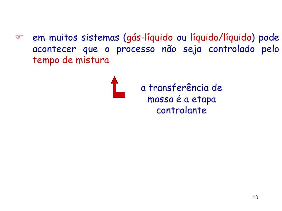 a transferência de massa é a etapa controlante