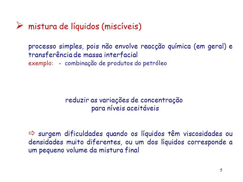 mistura de líquidos (miscíveis)