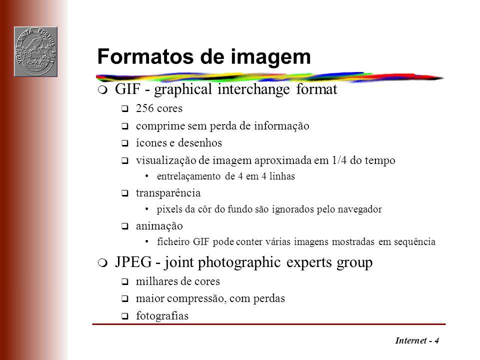 Formatos de imagem GIF - graphical interchange format