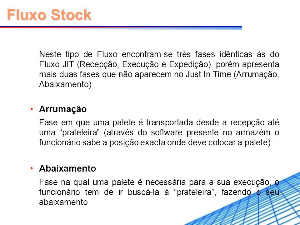 Fluxo Stock