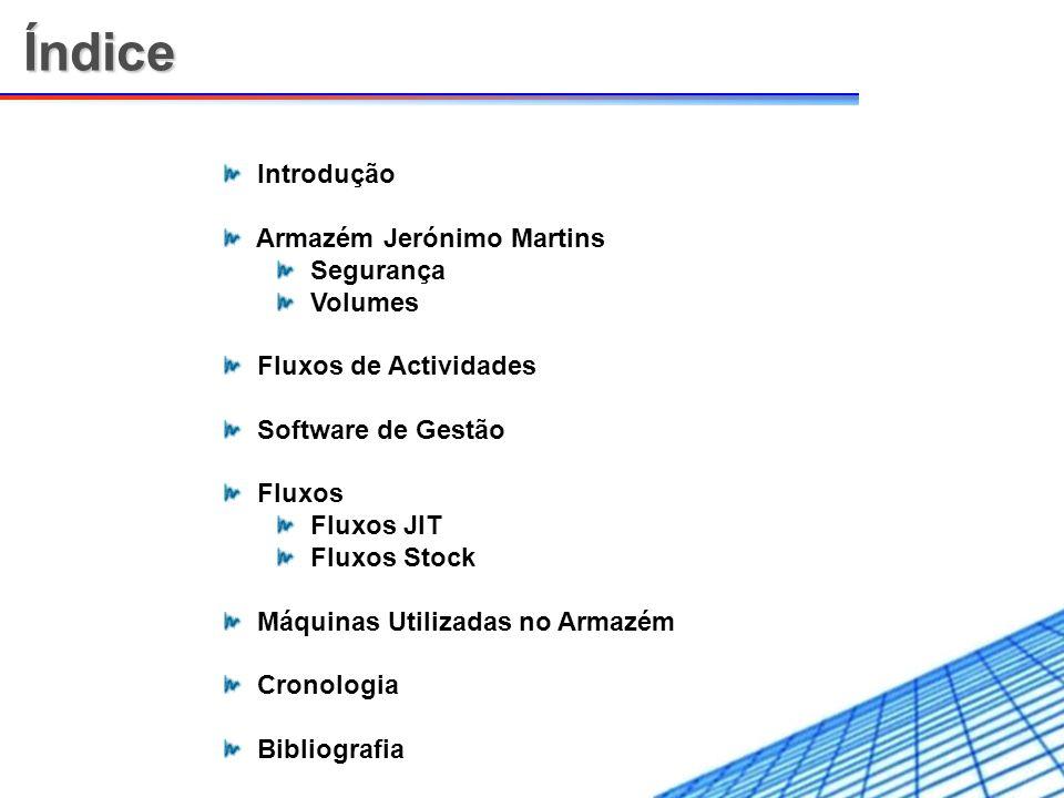 Índice Introdução Armazém Jerónimo Martins Segurança Volumes