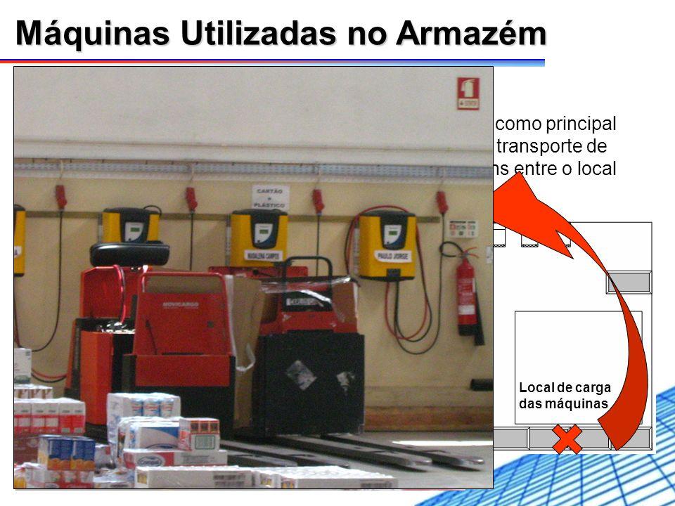 Máquinas Utilizadas no Armazém
