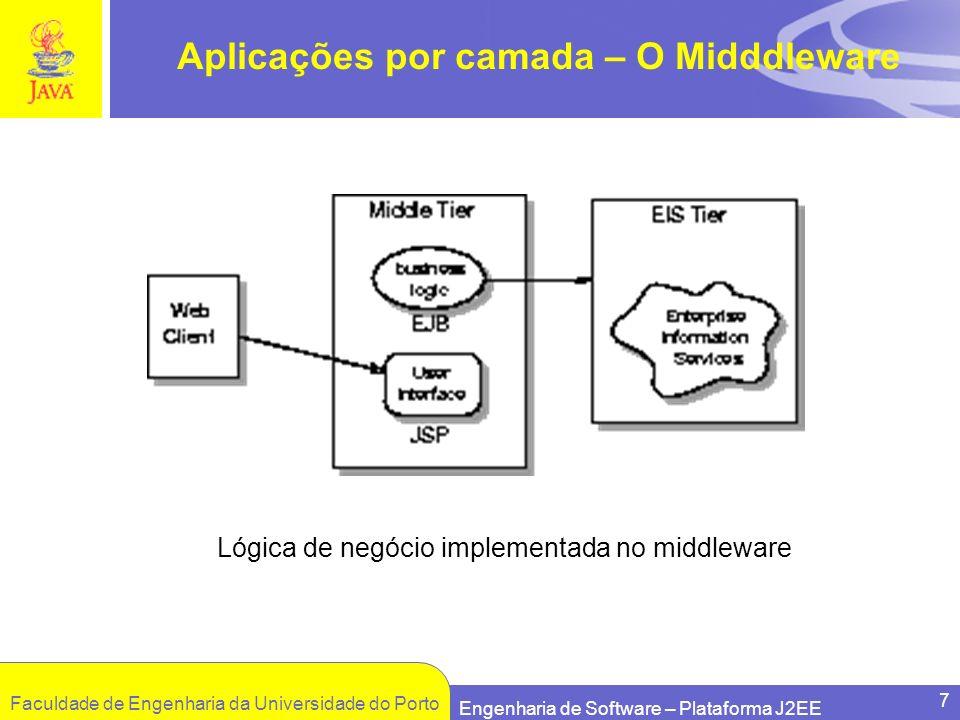 Aplicações por camada – O Midddleware