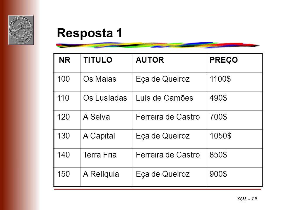 Resposta 1 NR TITULO AUTOR PREÇO 100 Os Maias Eça de Queiroz 1100$ 110