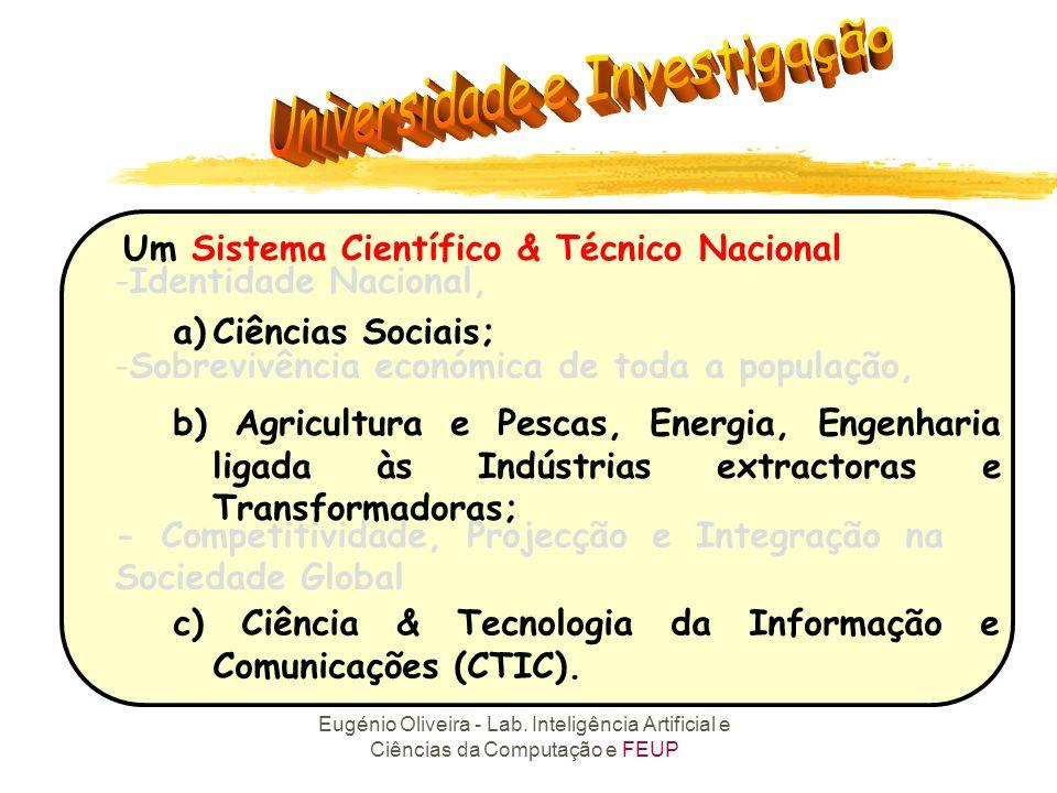 Um Sistema Científico & Técnico Nacional