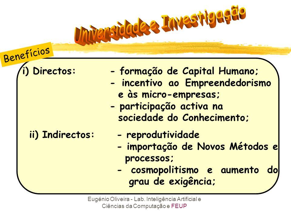 Benefícios i) Directos: - formação de Capital Humano; - incentivo ao Empreendedorismo e às micro-empresas;
