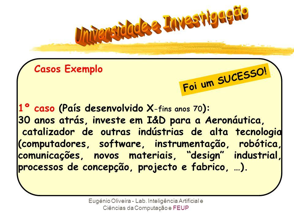 Casos Exemplo Foi um SUCESSO! 1º caso (País desenvolvido X-fins anos 70): 30 anos atrás, investe em I&D para a Aeronáutica,