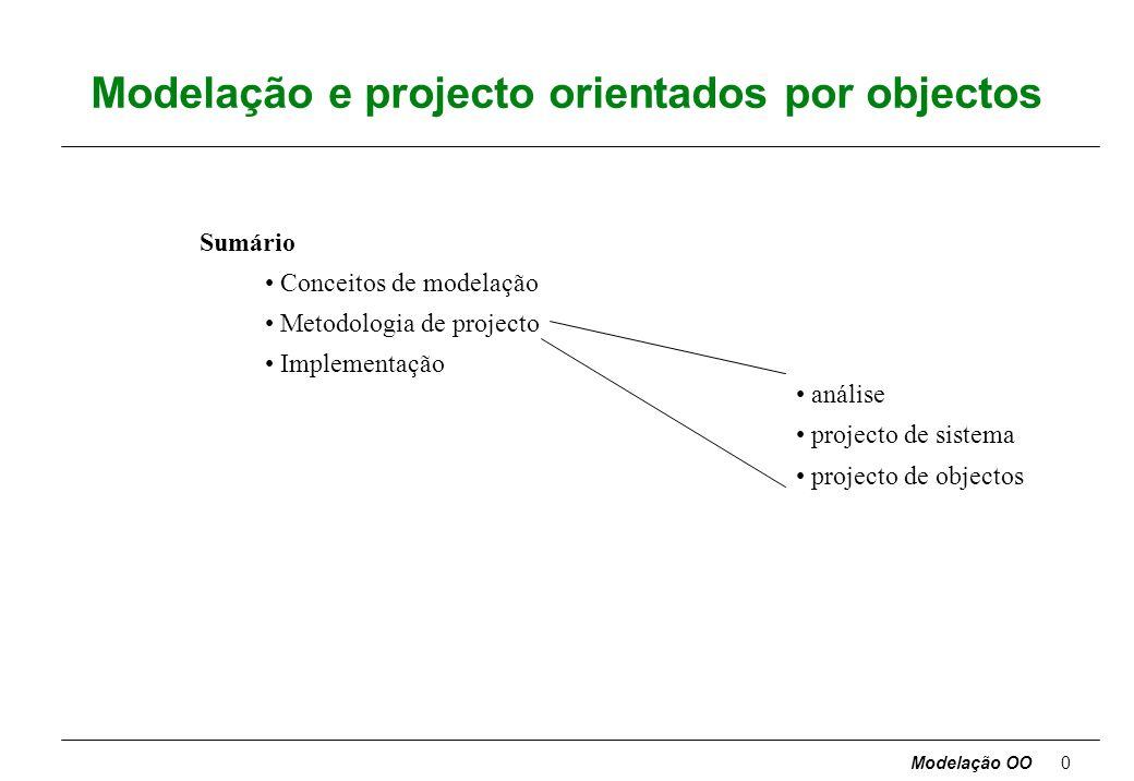 Modelação e projecto orientados por objectos