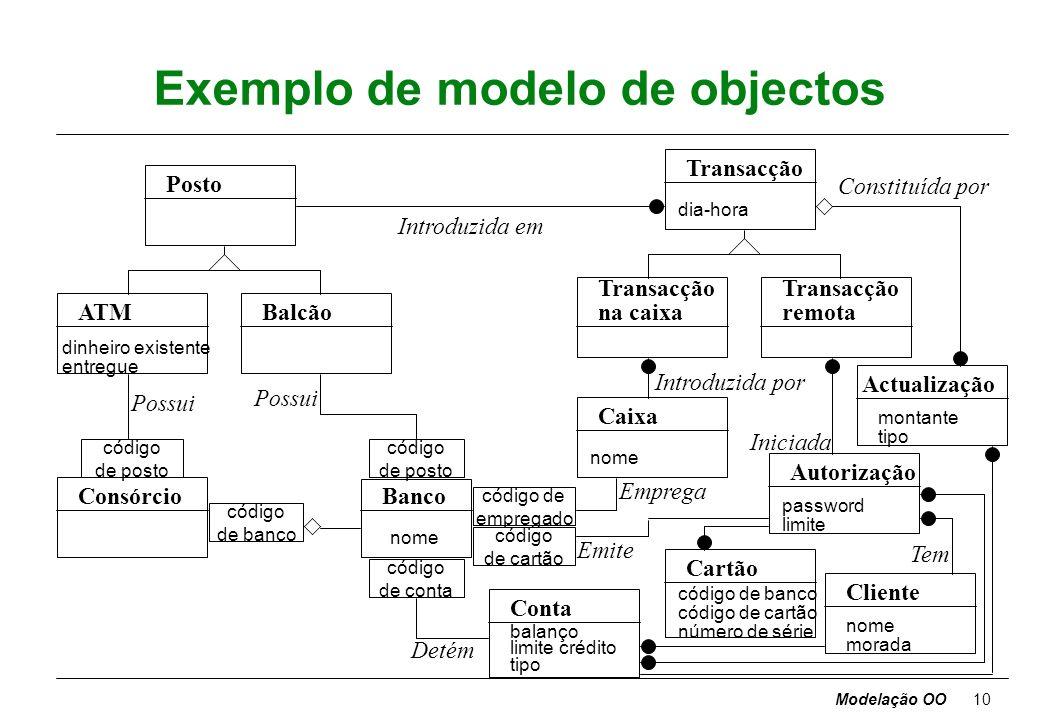 Exemplo de modelo de objectos