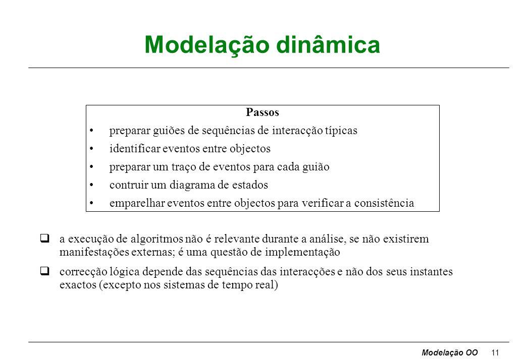 Modelação dinâmica Passos