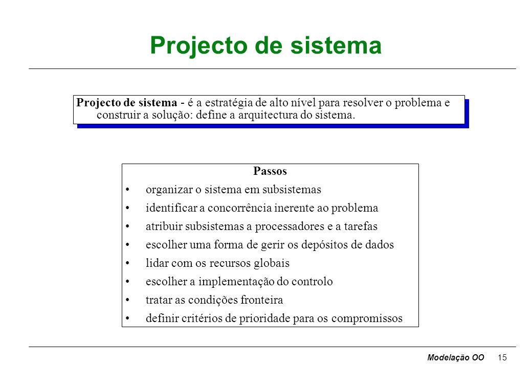 Projecto de sistema