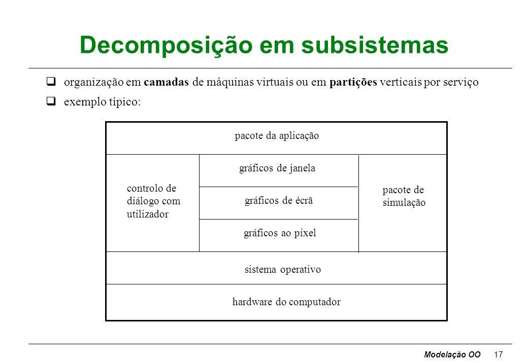 Decomposição em subsistemas
