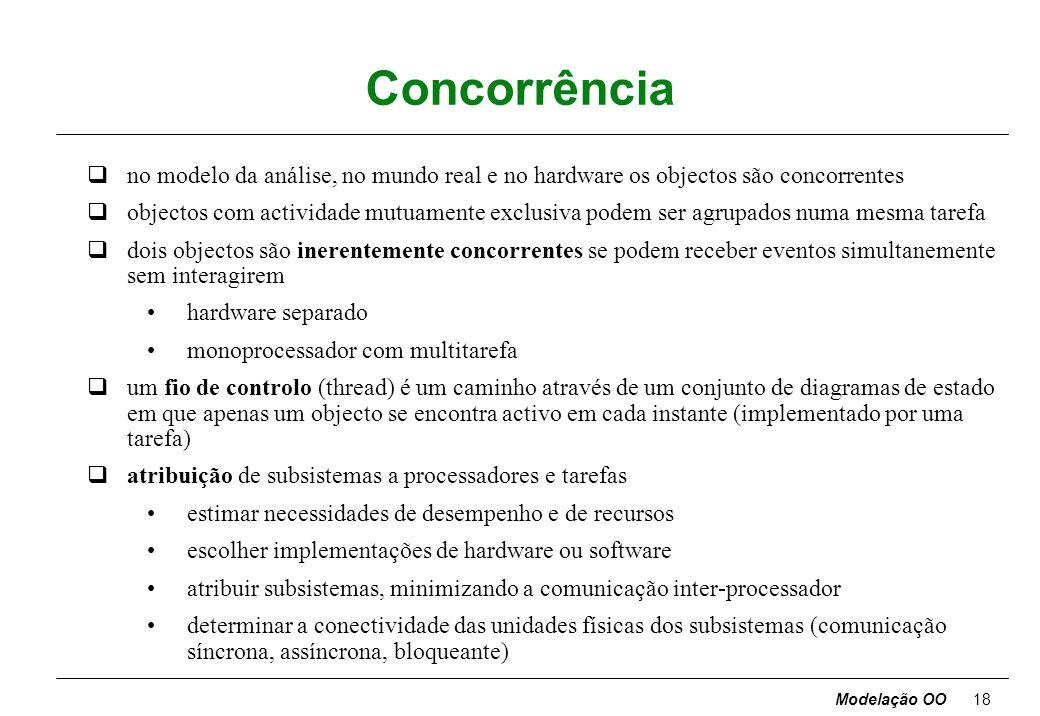 Concorrência no modelo da análise, no mundo real e no hardware os objectos são concorrentes.