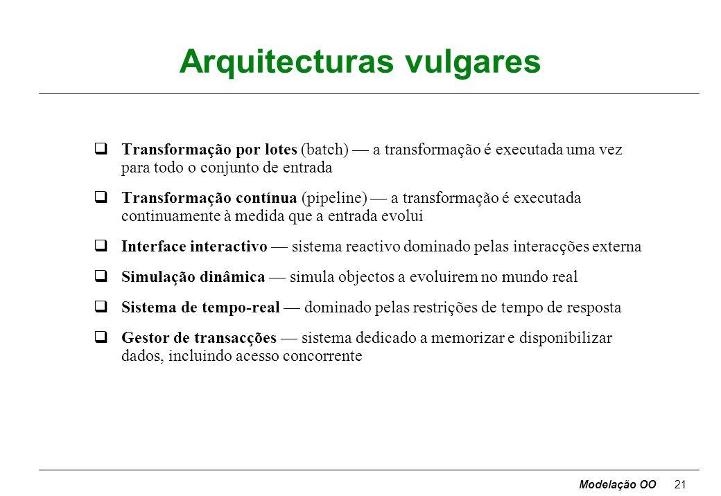 Arquitecturas vulgares