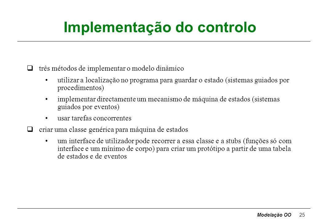 Implementação do controlo