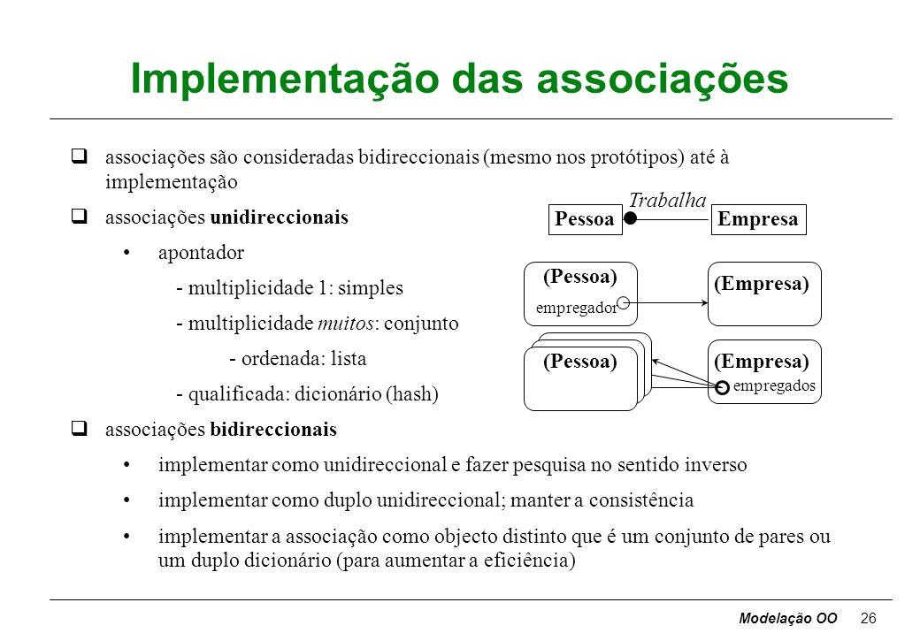 Implementação das associações