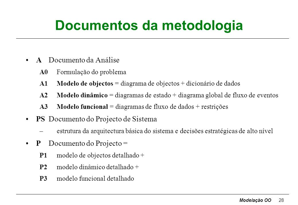 Documentos da metodologia