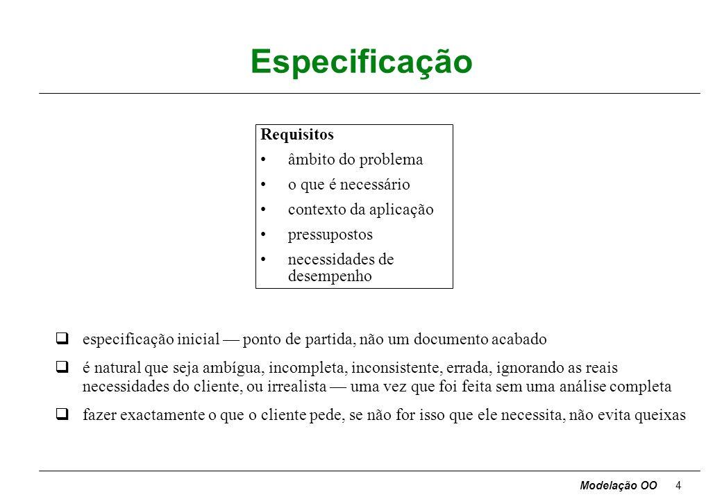 Especificação Requisitos âmbito do problema o que é necessário
