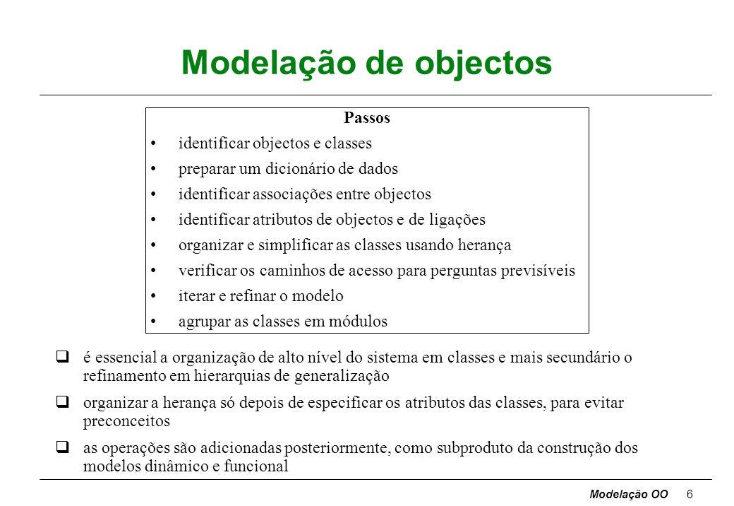 Modelação de objectos Passos identificar objectos e classes