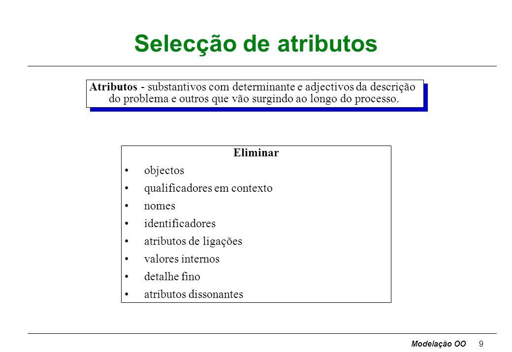 Selecção de atributos Atributos - substantivos com determinante e adjectivos da descrição do problema e outros que vão surgindo ao longo do processo.
