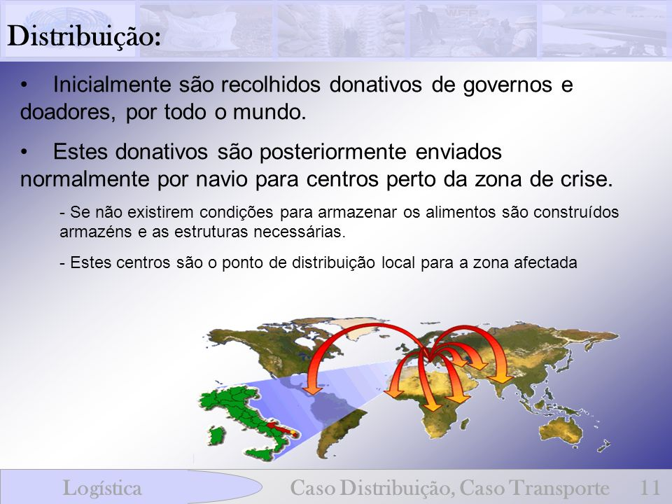 Distribuição: Inicialmente são recolhidos donativos de governos e doadores, por todo o mundo.