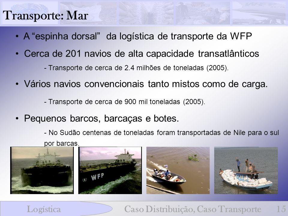 Transporte: Mar A espinha dorsal da logística de transporte da WFP