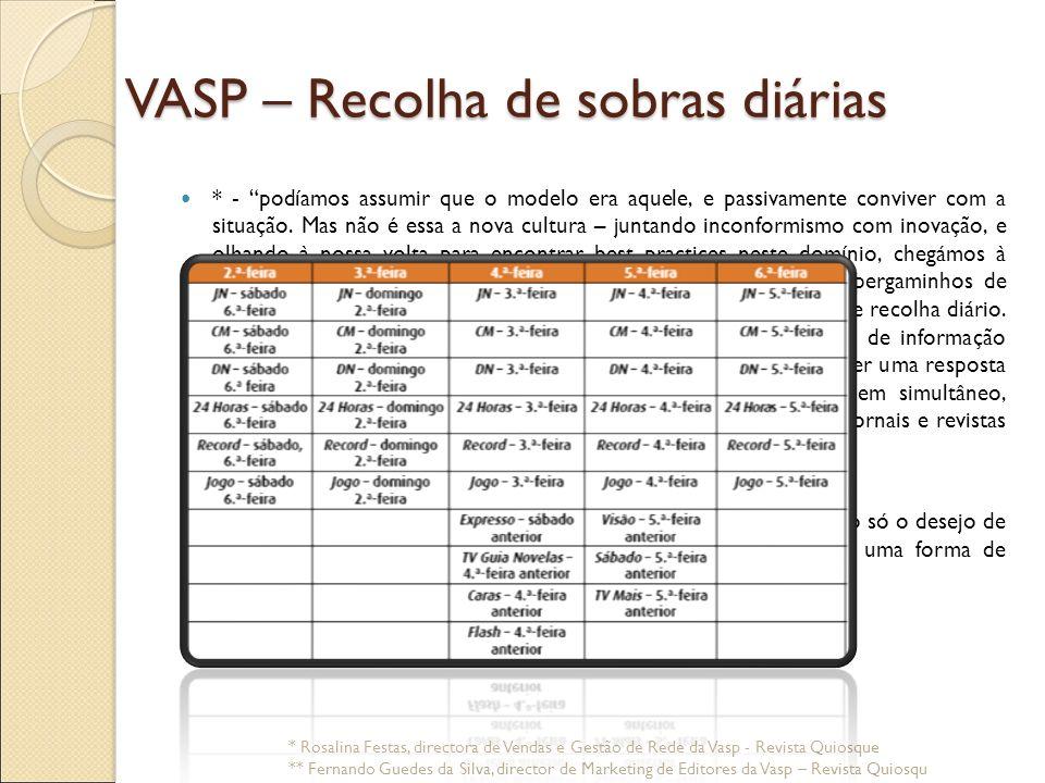 VASP – Recolha de sobras diárias