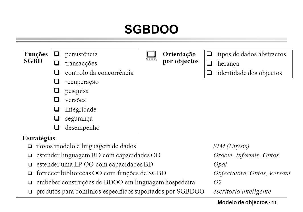  SGBDOO Funções SGBD persistência transacções