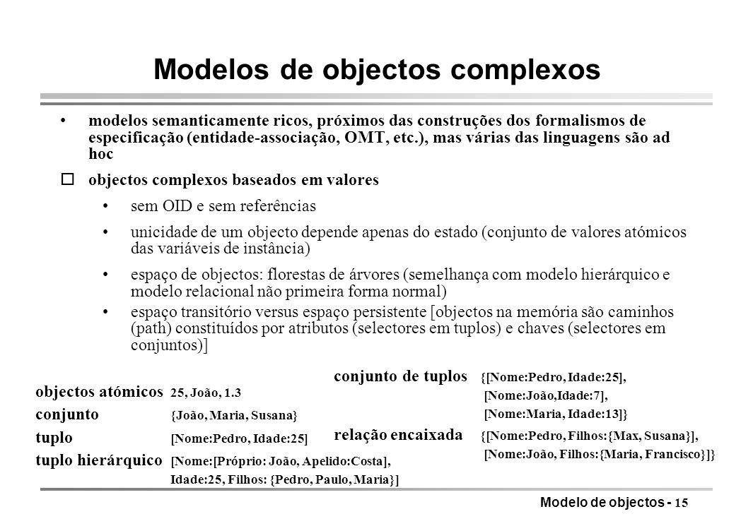 Modelos de objectos complexos