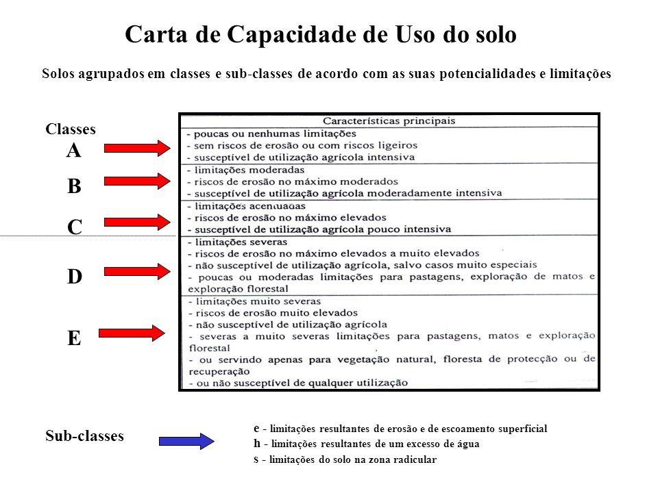 Carta de Capacidade de Uso do solo
