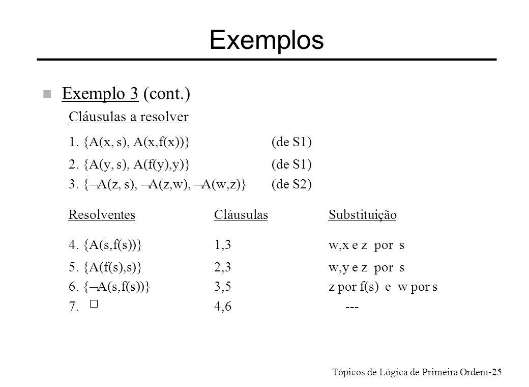 Exemplos Exemplo 3 (cont.) Cláusulas a resolver